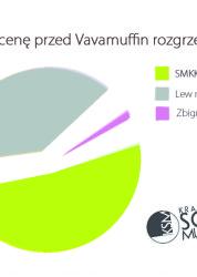 głosowanie na support Vavamuffin